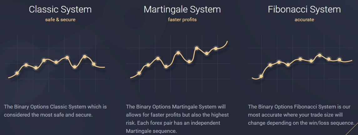 Best binary trading software