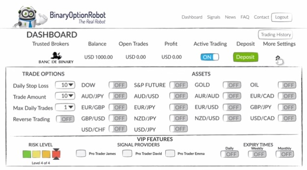 Binary option robot platform