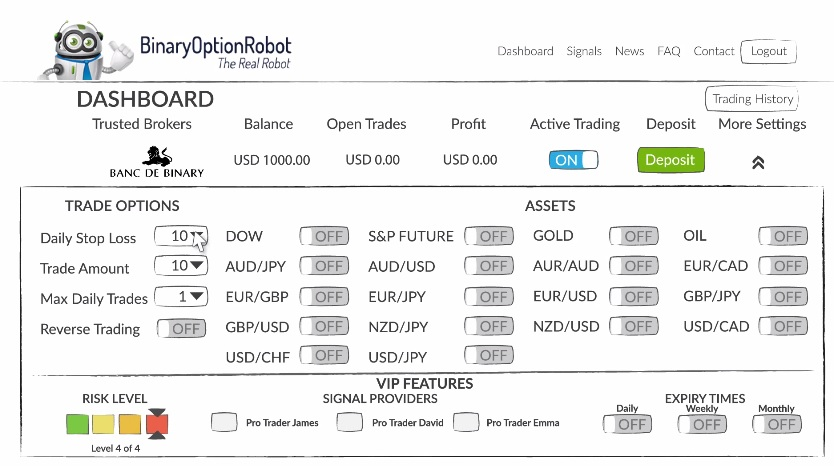 Sell binary options robot