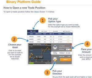 Cto binary options