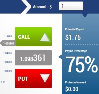 Binary option robot martingale
