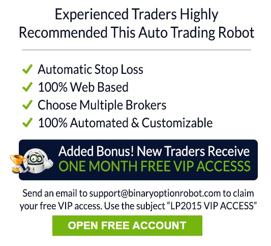 Binary options brokers with free demo accounts