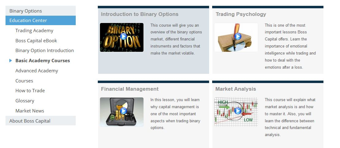 Material in the trading academy