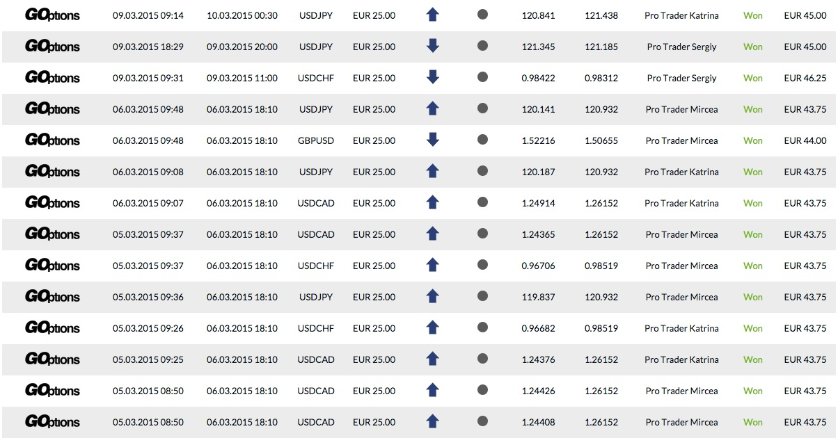 binary options atm results