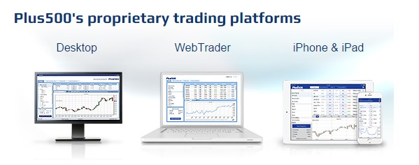 Option bit binary trading platforms
