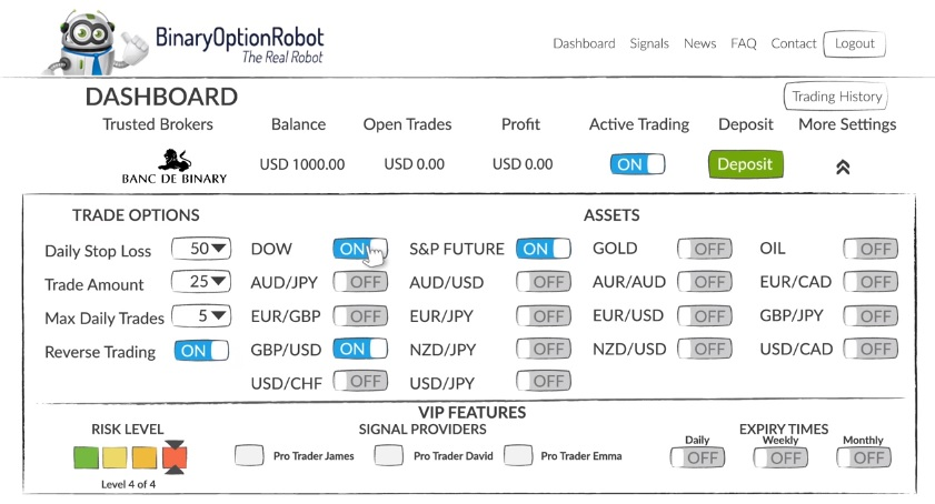 Binary options signals robots