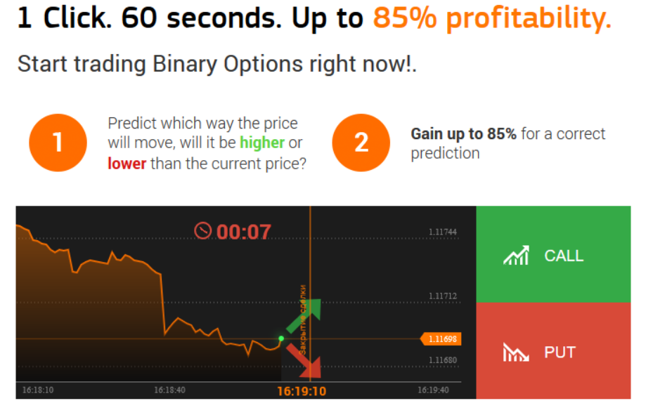 60 second binary options robot