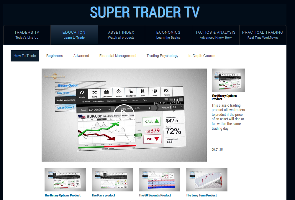 banco capital super trader video tutorials