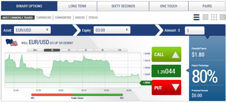 Binary options illegal