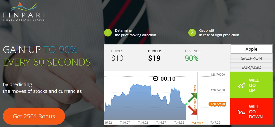 Free 60 second binary options demo account no deposit bilder