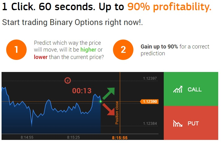 Iq option robot work