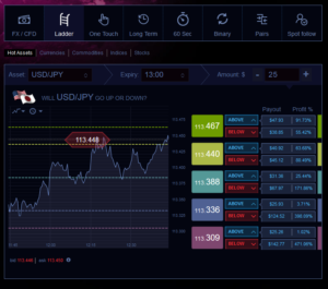 SpotOption Platform is Very Common in Binary Trading