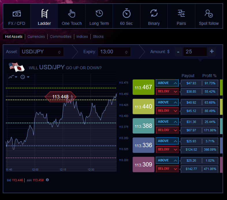 Binary Options Api