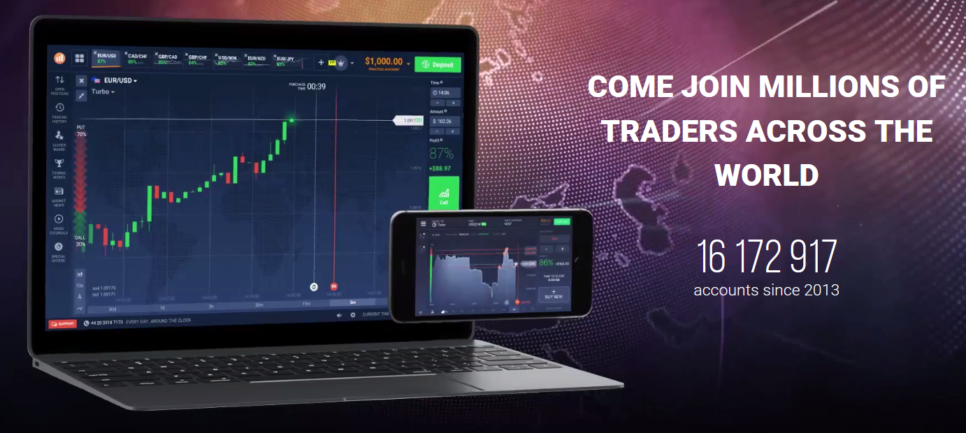 Binary options trading in united states