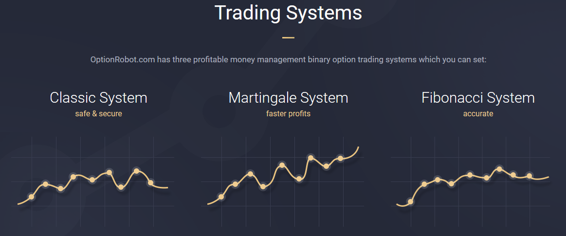 Free binary options trading bot