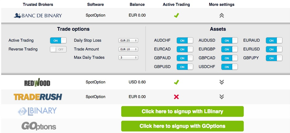 Best auto trading software for binary options