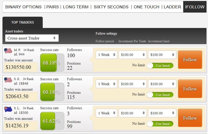 Binary option robot forum