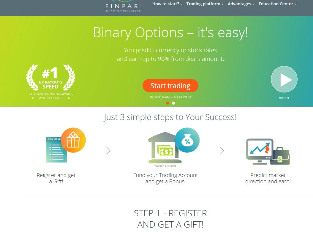 Working of binary options softwares