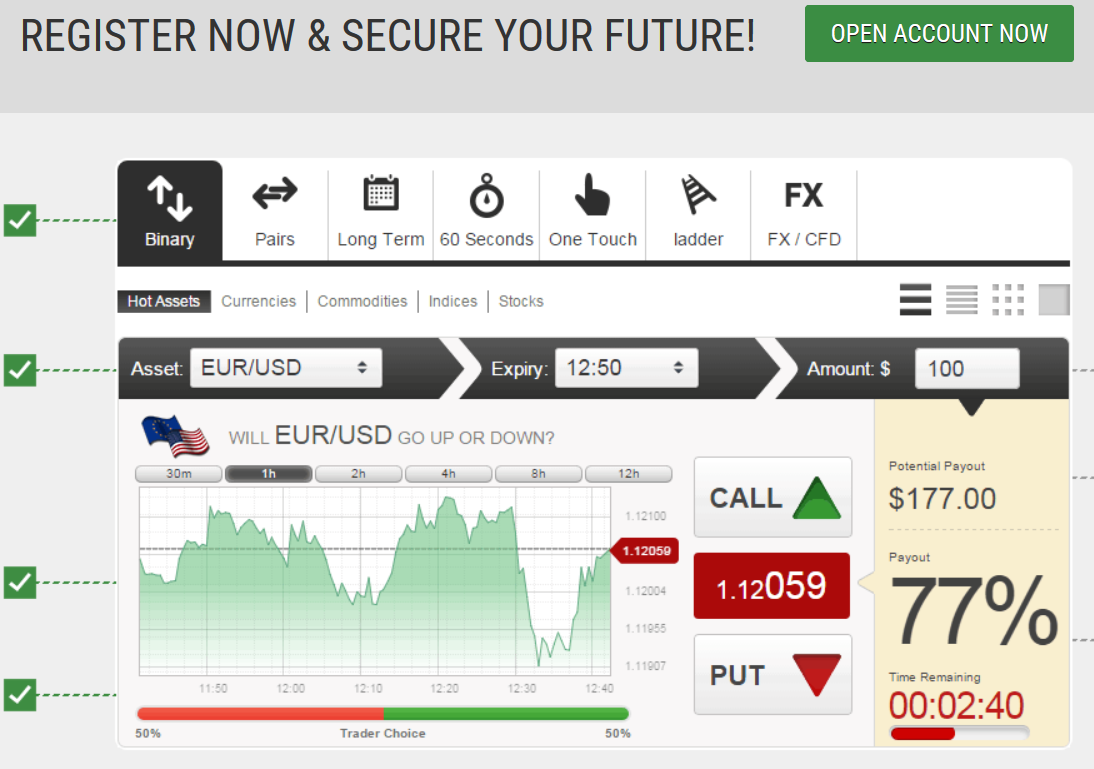 Binary option market time