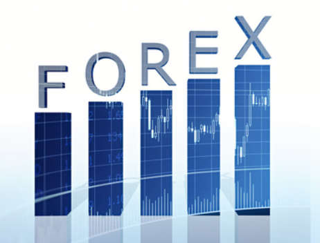 Why does forex price oscillate