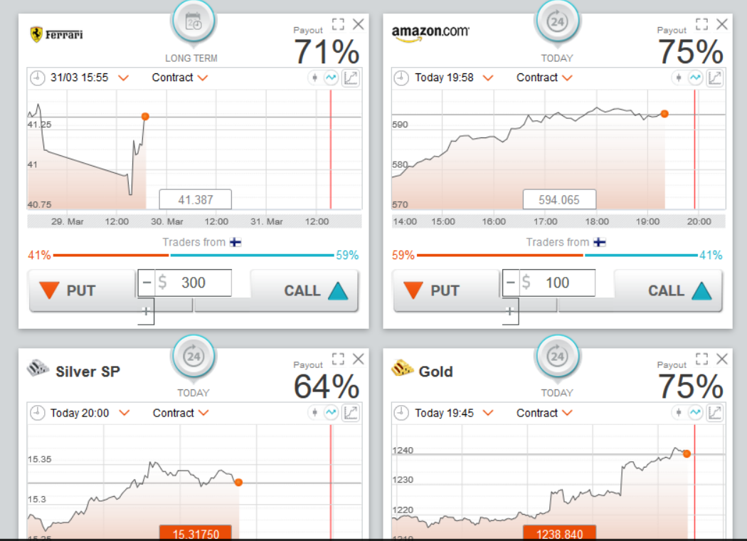 Binary options trade software