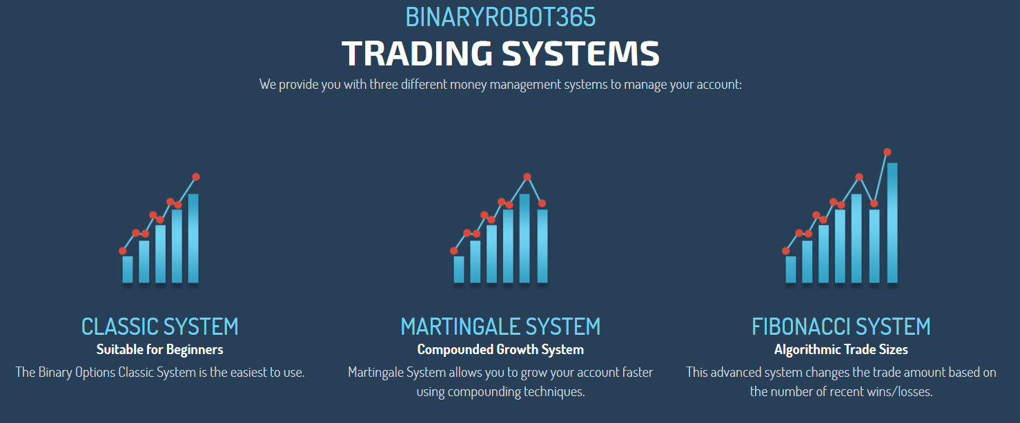 finpari binary options robotics