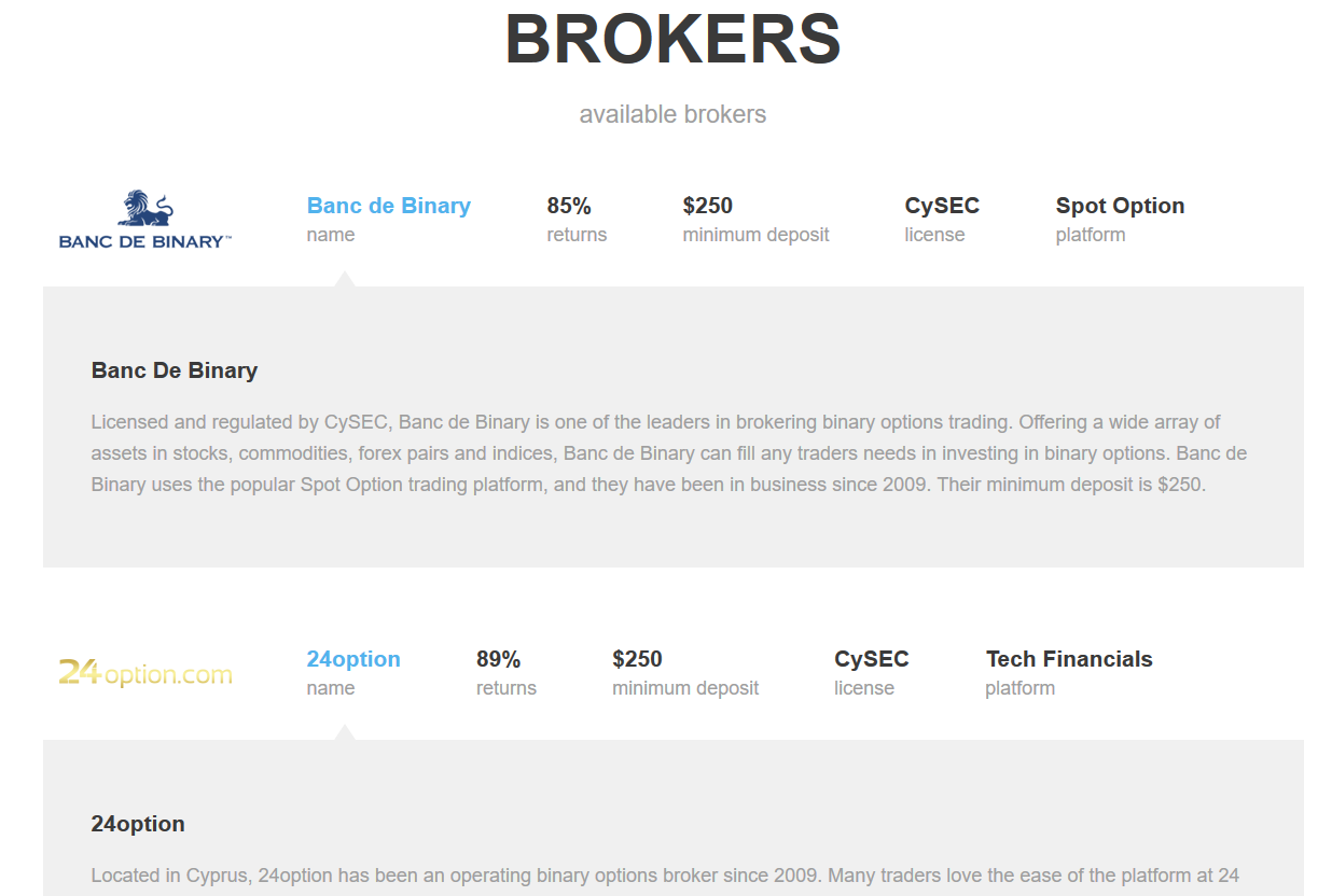 List of best binary options brokers
