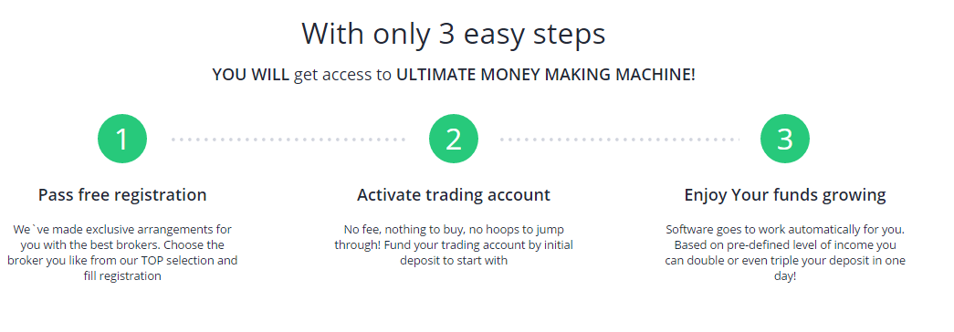 Just what is the binary option trading