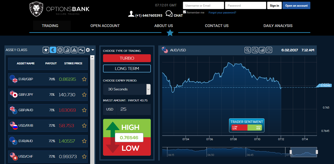 Bank binary options