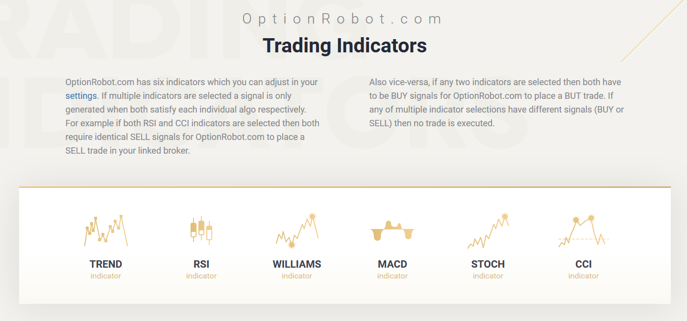Best options traders in the world